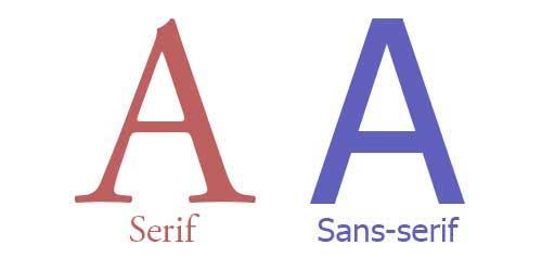 Fuentes tipo Serif y Sans-serif