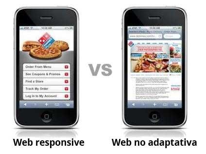 Diseño web responsive contra diseño web no adaptativo